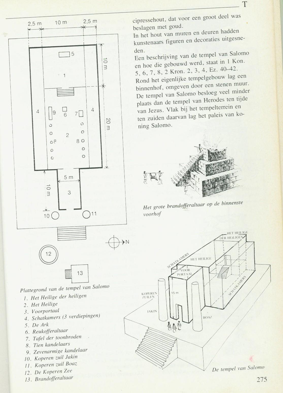 Plattegrond Tempel Van Salomo.Het Licht Op Ons Pad Materiaal 1101